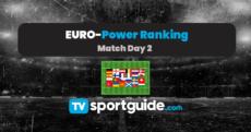EURO 2020 Power Ranking Match Day 2