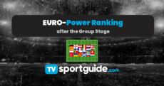 EURO 2020 Power Ranking after the Group Stage